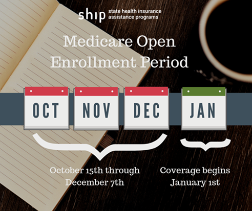 Medicare Open Enrollment Period Oct-Dec, coverage begins Jan